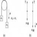 Zadania z fizyki - Dynamika