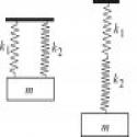 Zadania z fizyki - Drgania i sprężystość, ruch harmoniczny