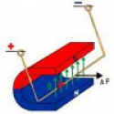 Zadania z fizyki - Magnetyzm